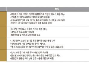 증권거래 전 과정의 자동화 구현, STP-HUB