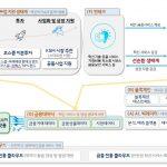[서비스] 코스콤 'ABCDE 데이터 생태계'로 핀테크 청사진 제시