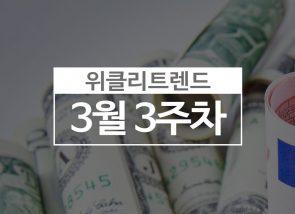 '가상자산 제도화' 기회 만난 금융사…'블록체인 동맹' 활발 (3월 3주차)