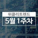 KT 추가 자본확충 길 열려… 케이뱅크 정상화 속도낸다 (5월 1주차)