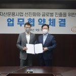 코스콤·한화자산운용  금융권 디지털 뉴딜 활성화 위한 MOU